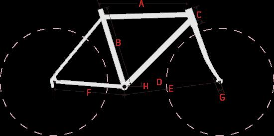 r+_geometry